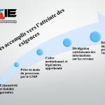Rapport annuel d'activité du CN-ITIE Sénégal